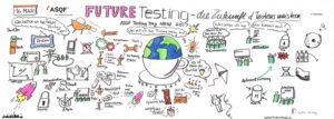 Future Testing