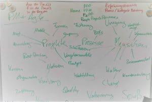 "Aus Projektmanagement und Agilität wird ""People, Projects, Processes"""